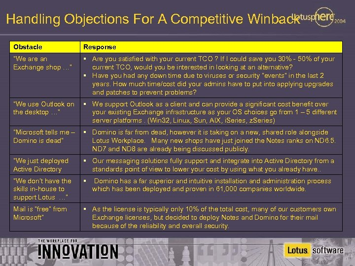 """Handling Objections For A Competitive Winback Obstacle Response """"We are an Exchange shop …"""""""