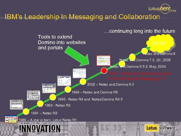 IBM's Leadership In Messaging and Collaboration …continuing long into the future Tools to extend