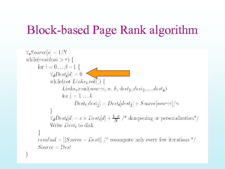 Block-based Page Rank algorithm