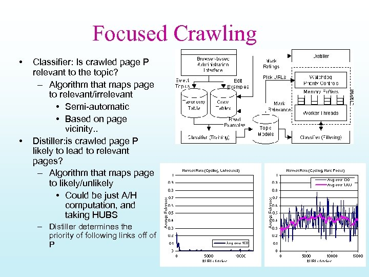 Focused Crawling • • Classifier: Is crawled page P relevant to the topic? –