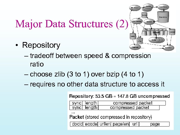 Major Data Structures (2) • Repository – tradeoff between speed & compression ratio –