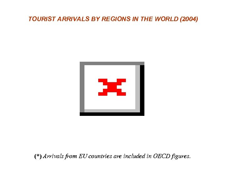 TOURIST ARRIVALS BY REGIONS IN THE WORLD (2004) (*) Arrivals from EU countries are