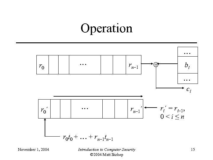 Operation … r 0 … rn– 1 bi … ci r 0´ … rn–