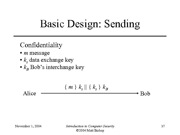 Basic Design: Sending Confidentiality • m message • ks data exchange key • k.