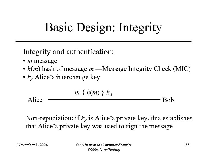 Basic Design: Integrity and authentication: • m message • h(m) hash of message m