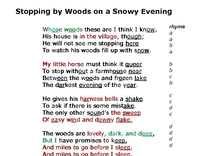 Stopping by Woods on a Snowy Evening Whose woods these are I think I
