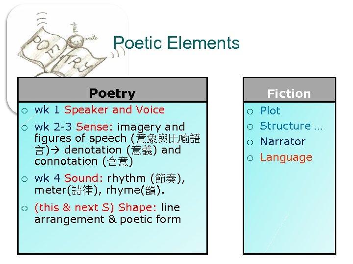 Poetic Elements Poetry ¡ wk 1 Speaker and Voice ¡ wk 2 -3 Sense: