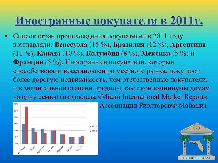 Иностранные покупатели в 2011 г. • Список стран происхождения покупателей в 2011 году возглавляли: