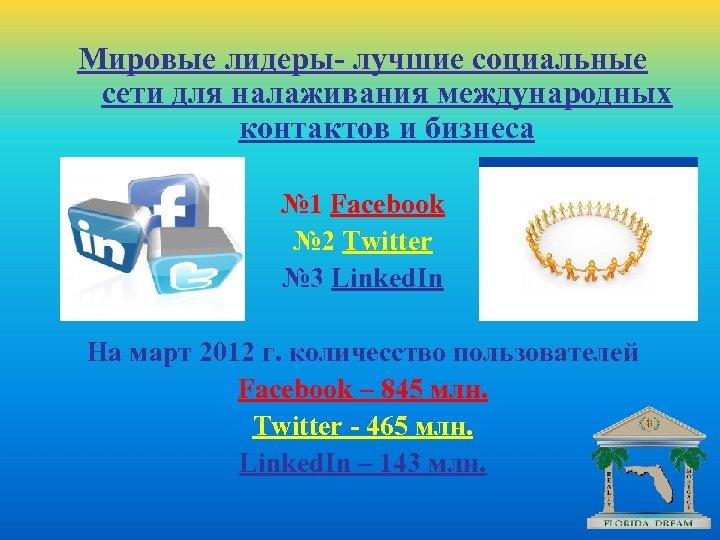 Мировые лидеры- лучшие социальные сети для налаживания международных контактов и бизнеса № 1 Facebook