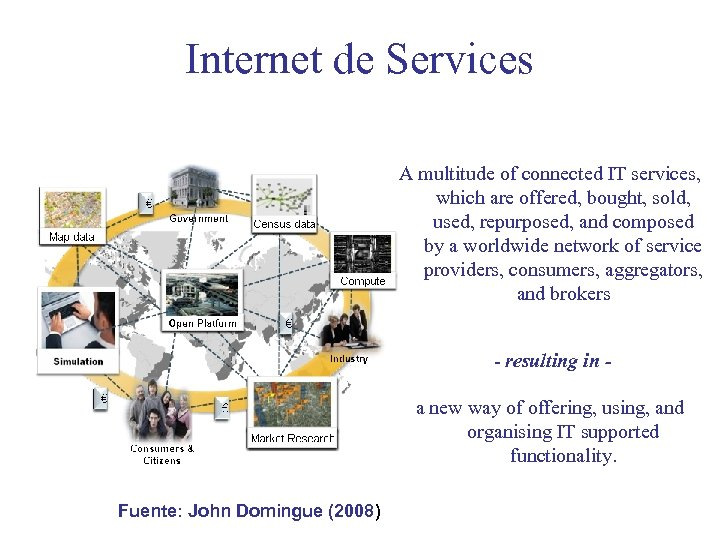 Internet de Services A multitude of connected IT services, which are offered, bought, sold,