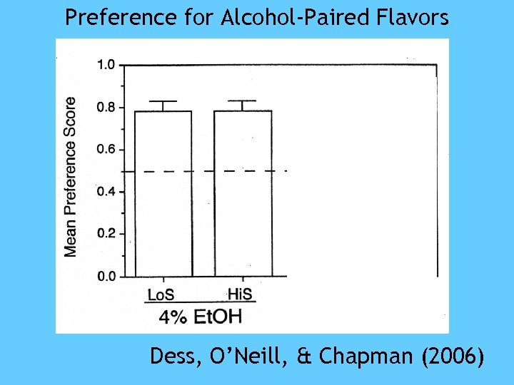 Preference for Alcohol-Paired Flavors Dess, O'Neill, & Chapman (2006)