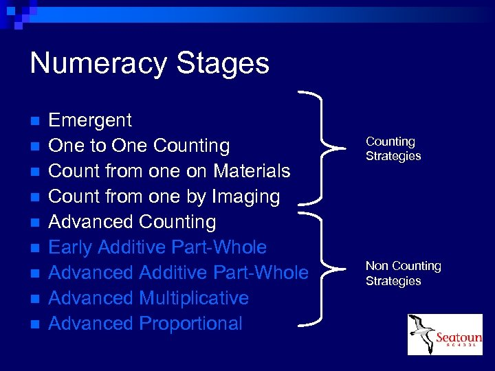 Numeracy Stages n n n n n Emergent One to One Counting Count from