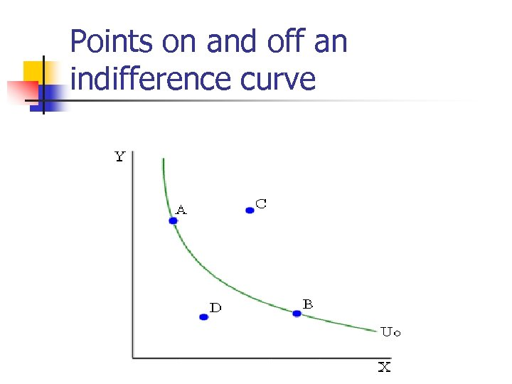 Points on and off an indifference curve