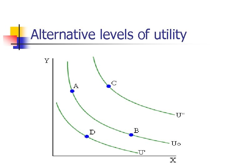 Alternative levels of utility