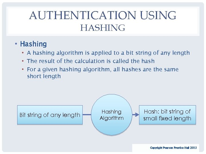 AUTHENTICATION USING HASHING • Hashing • A hashing algorithm is applied to a bit
