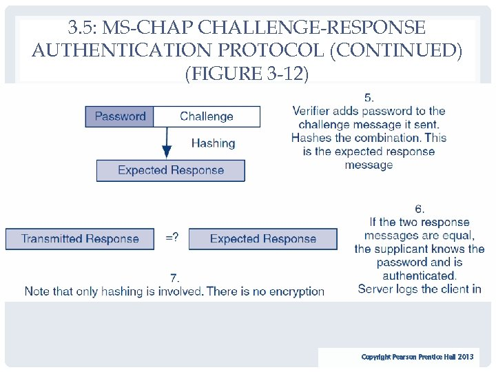 3. 5: MS-CHAP CHALLENGE-RESPONSE AUTHENTICATION PROTOCOL (CONTINUED) (FIGURE 3 -12) 36 Copyright Pearson Prentice