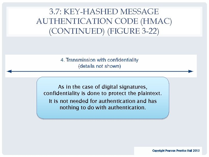 3. 7: KEY-HASHED MESSAGE AUTHENTICATION CODE (HMAC) (CONTINUED) (FIGURE 3 -22) As in the
