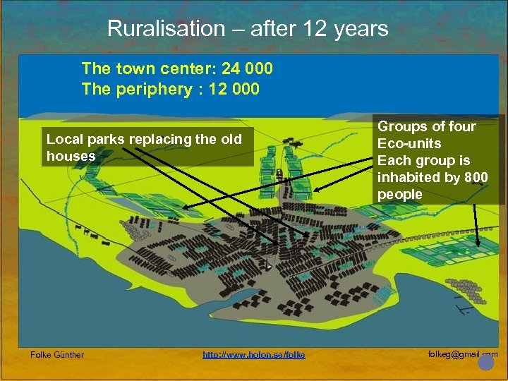 Ruralisation – after 12 years The town center: 24 000 The periphery : 12