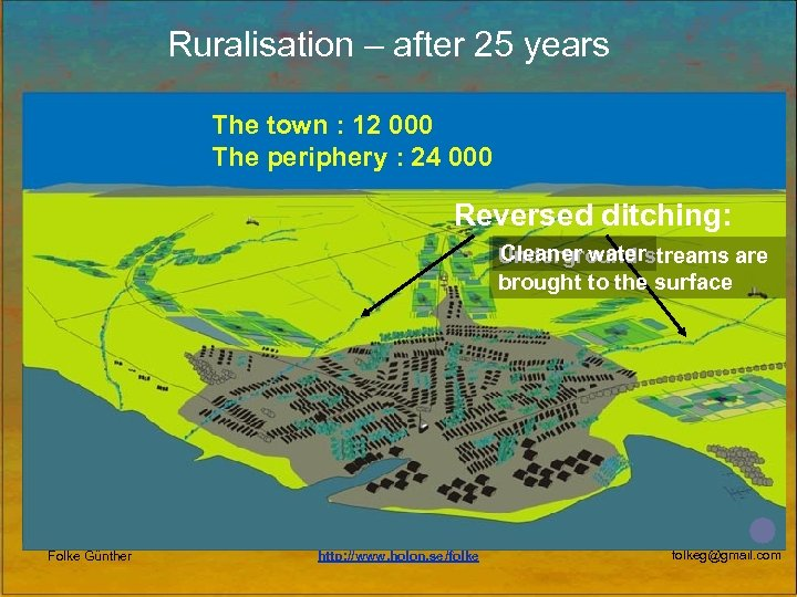 Ruralisation – after 25 years The town : 12 000 The periphery : 24