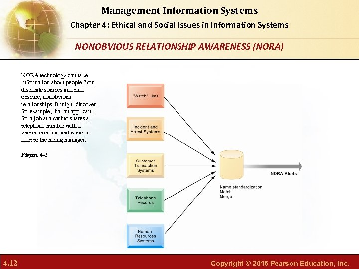 Management Information Systems Chapter 4: Ethical and Social Issues in Information Systems NONOBVIOUS RELATIONSHIP