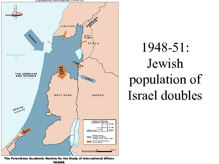 1948 -51: Jewish population of Israel doubles