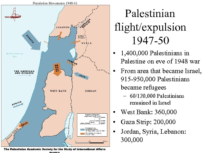 Palestinian flight/expulsion 1947 -50 • 1, 400, 000 Palestinians in Palestine on eve of