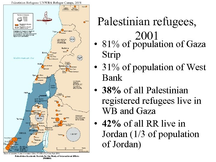 Palestinian refugees, 2001 • 81% of population of Gaza Strip • 31% of population
