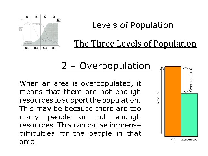 Levels of Population The Three Levels of Population 2 – Overpopulation When an area