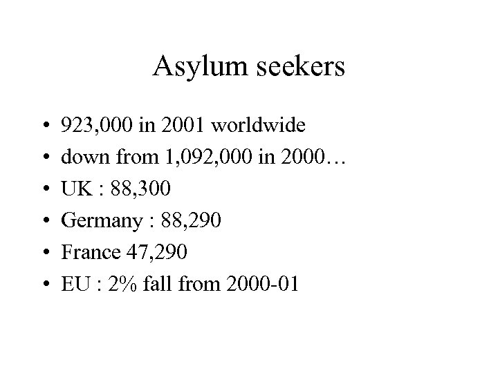 Asylum seekers • • • 923, 000 in 2001 worldwide down from 1, 092,