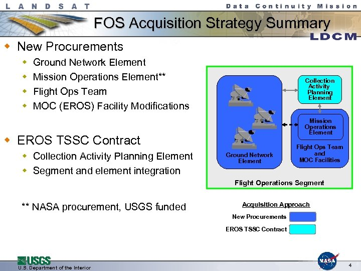 FOS Acquisition Strategy Summary w New Procurements w w Ground Network Element Mission Operations