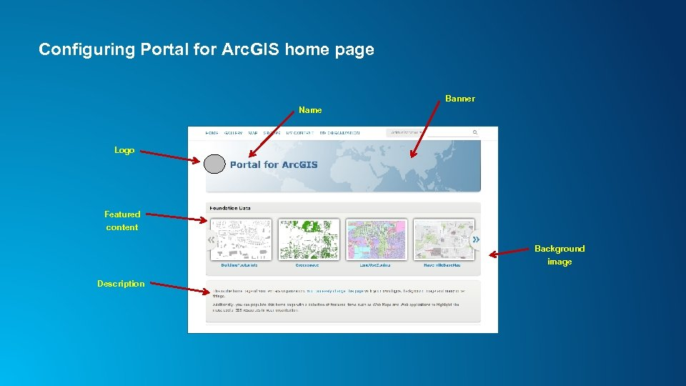 Configuring Portal for Arc. GIS home page Banner Name Logo Featured content Background image
