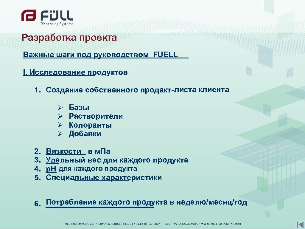 Разработка проекта Важные шаги под руководством FUELL I. Исследование продуктов 1. Создание собственного продакт-