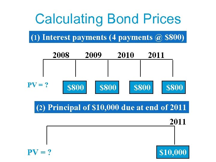 Calculating Bond Prices (1) Interest payments (4 payments @ $800) 2008 PV = ?