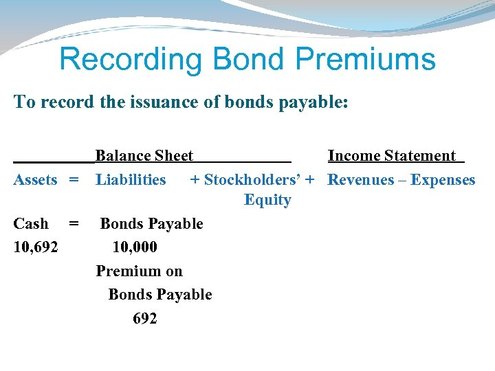 Recording Bond Premiums To record the issuance of bonds payable: Balance Sheet Income Statement