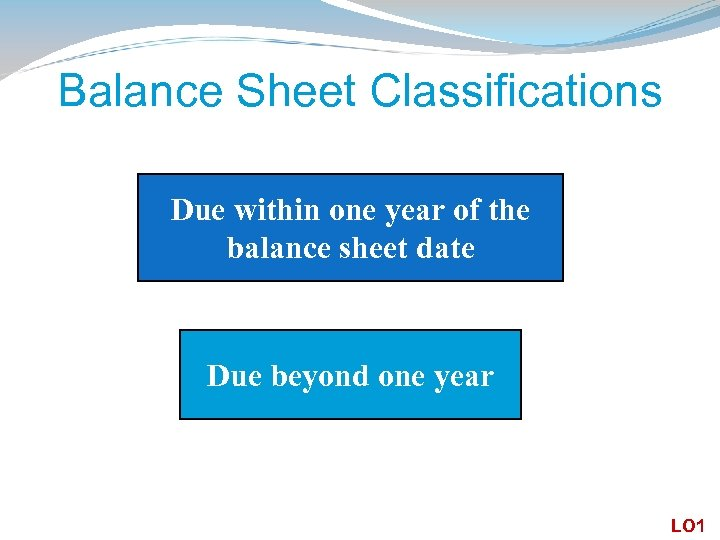 Balance Sheet Classifications Current liabilities: Due within one year of the balance sheet date