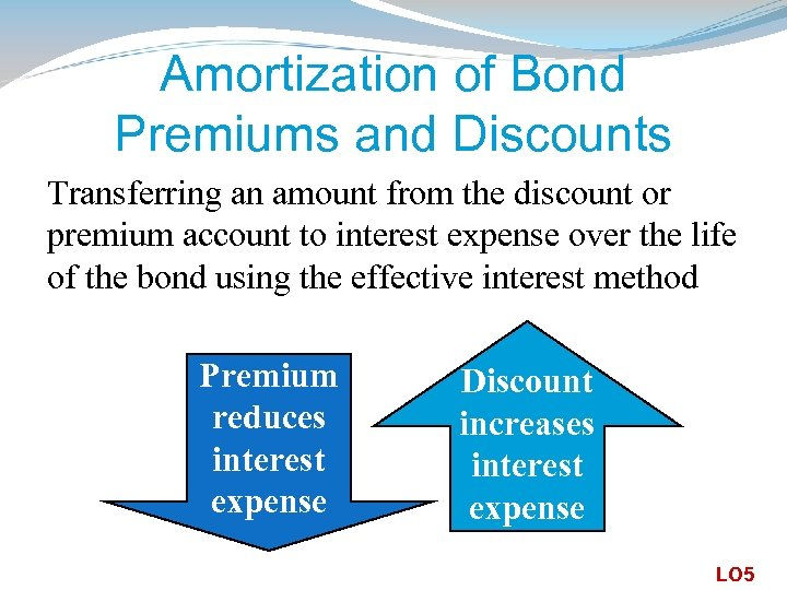 Amortization of Bond Premiums and Discounts Transferring an amount from the discount or premium
