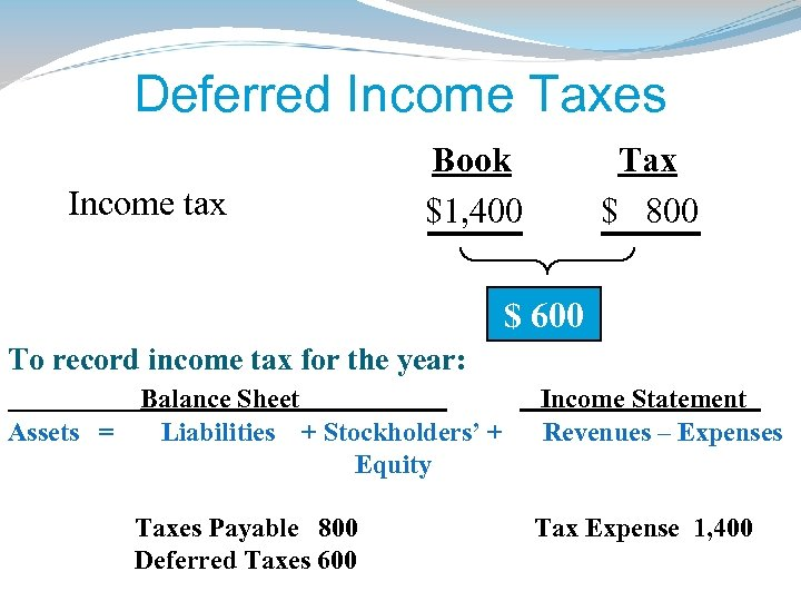 Deferred Income Taxes Income tax Book $1, 400 Tax $ 800 $ 600 To