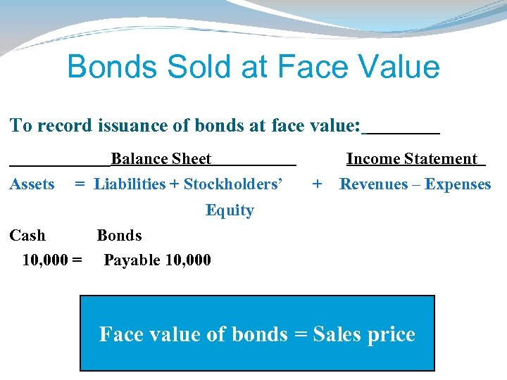 Bonds Sold at Face Value To record issuance of bonds at face value: Balance