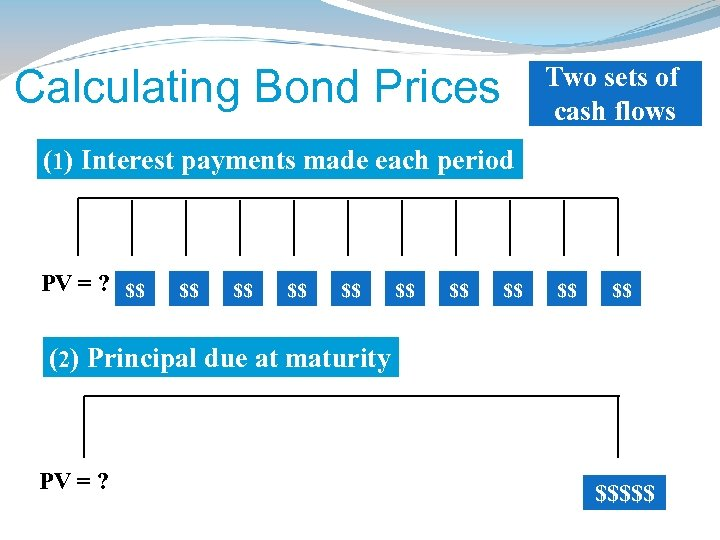 Calculating Bond Prices Two sets of cash flows (1) Interest payments made each period