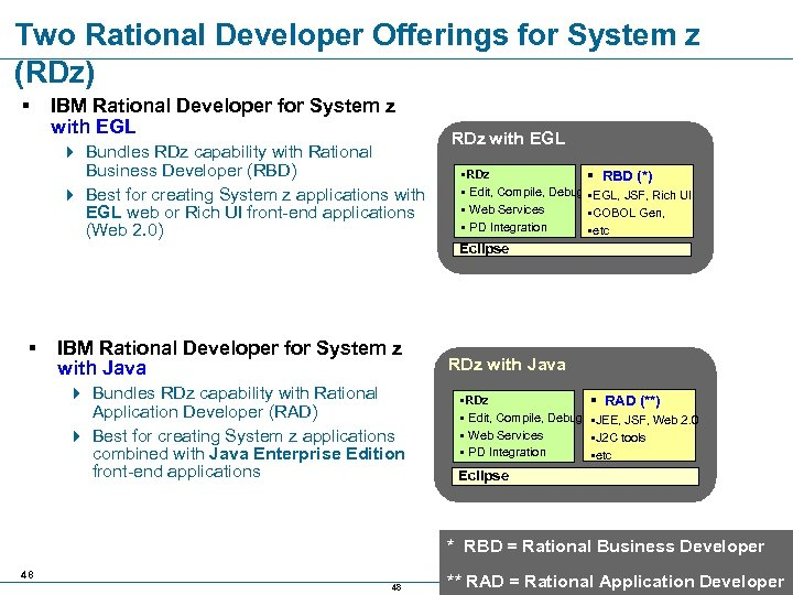Two Rational Developer Offerings for System z (RDz) § IBM Rational Developer for System