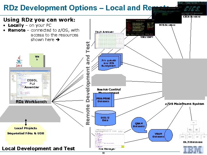 RDz Development Options – Local and Remote • Locally – on your PC •