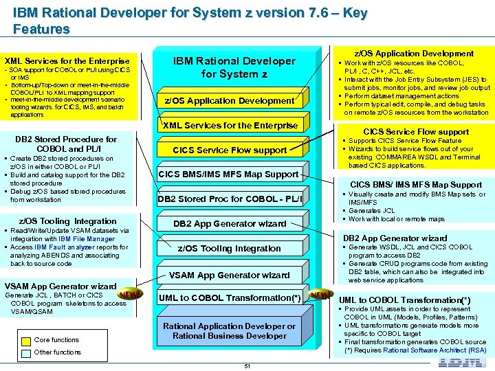 IBM Rational Developer for System z version 7. 6 – Key Features XML Services