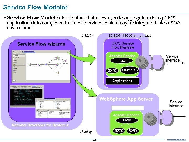 Service Flow Modeler § Service Flow Modeler is a feature that allows you to