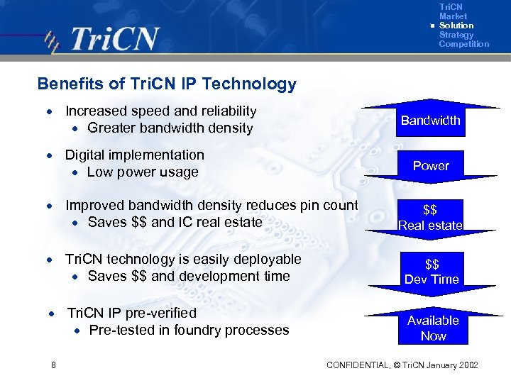 Tri. CN Market Solution Strategy Competition Benefits of Tri. CN IP Technology · Increased