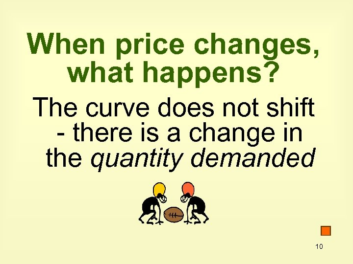 When price changes, what happens? The curve does not shift - there is a
