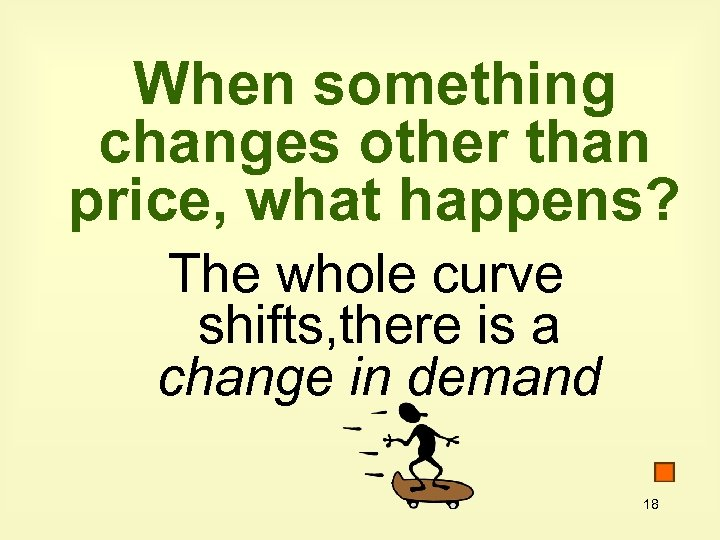 When something changes other than price, what happens? The whole curve shifts, there is