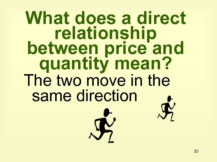 What does a direct relationship between price and quantity mean? The two move in