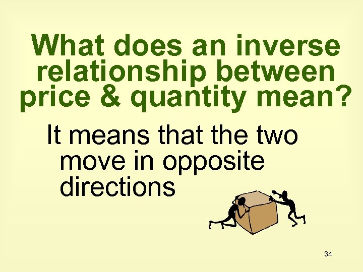 What does an inverse relationship between price & quantity mean? It means that the