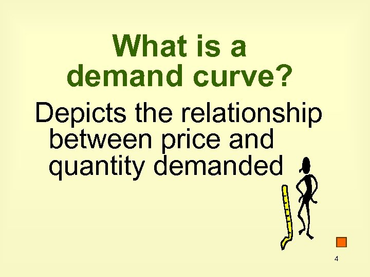 What is a demand curve? Depicts the relationship between price and quantity demanded 4