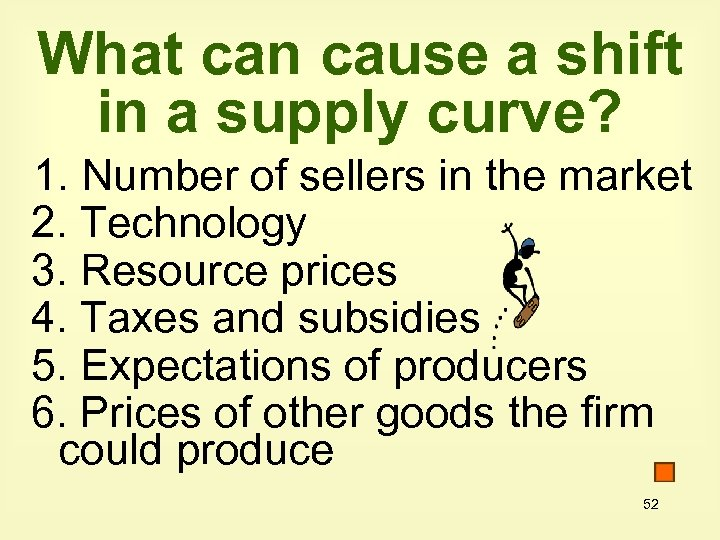 What can cause a shift in a supply curve? 1. Number of sellers in